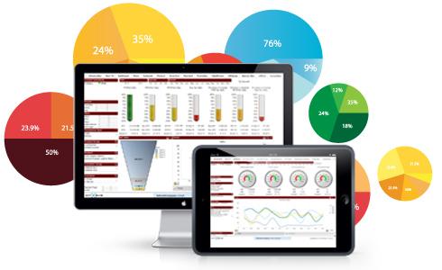 iVend Analytics_Product Image