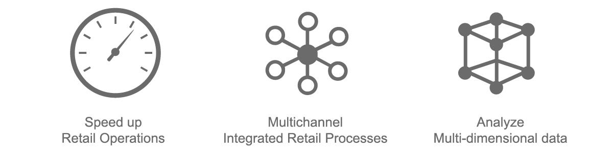 SAP-Retail-Summit-2014_icons
