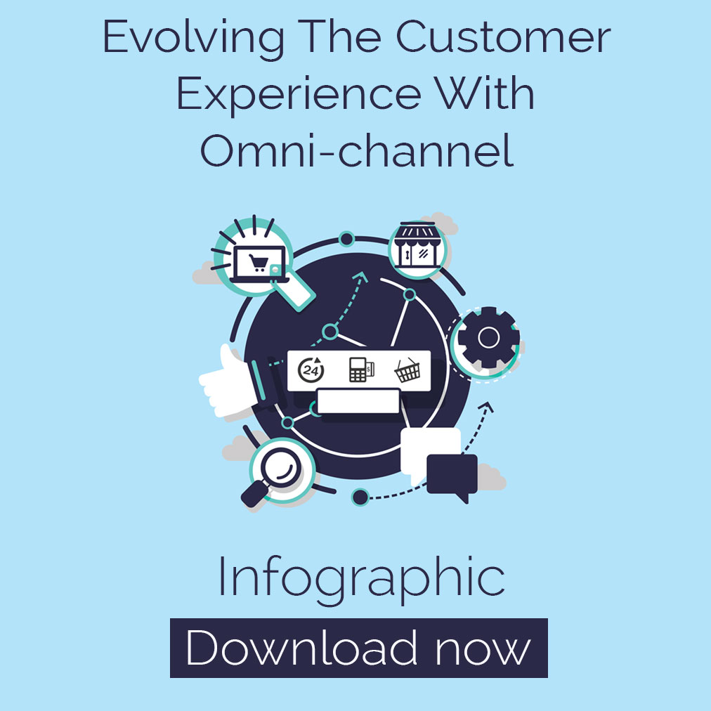 iVend-Infographic-on-omnichannel