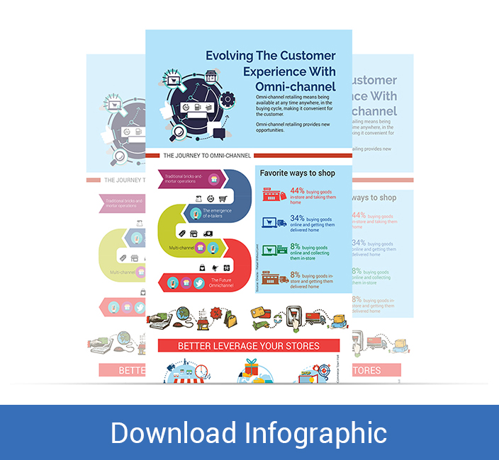 download-infographics