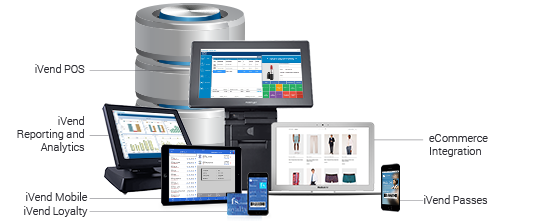 iVend POS integrates with any ERP